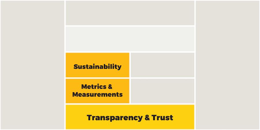 self-organizing team table 2 - sustainability and metrics