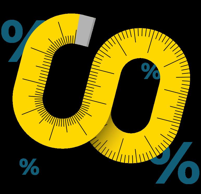 measure devops