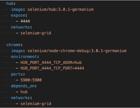 Docker-compose files