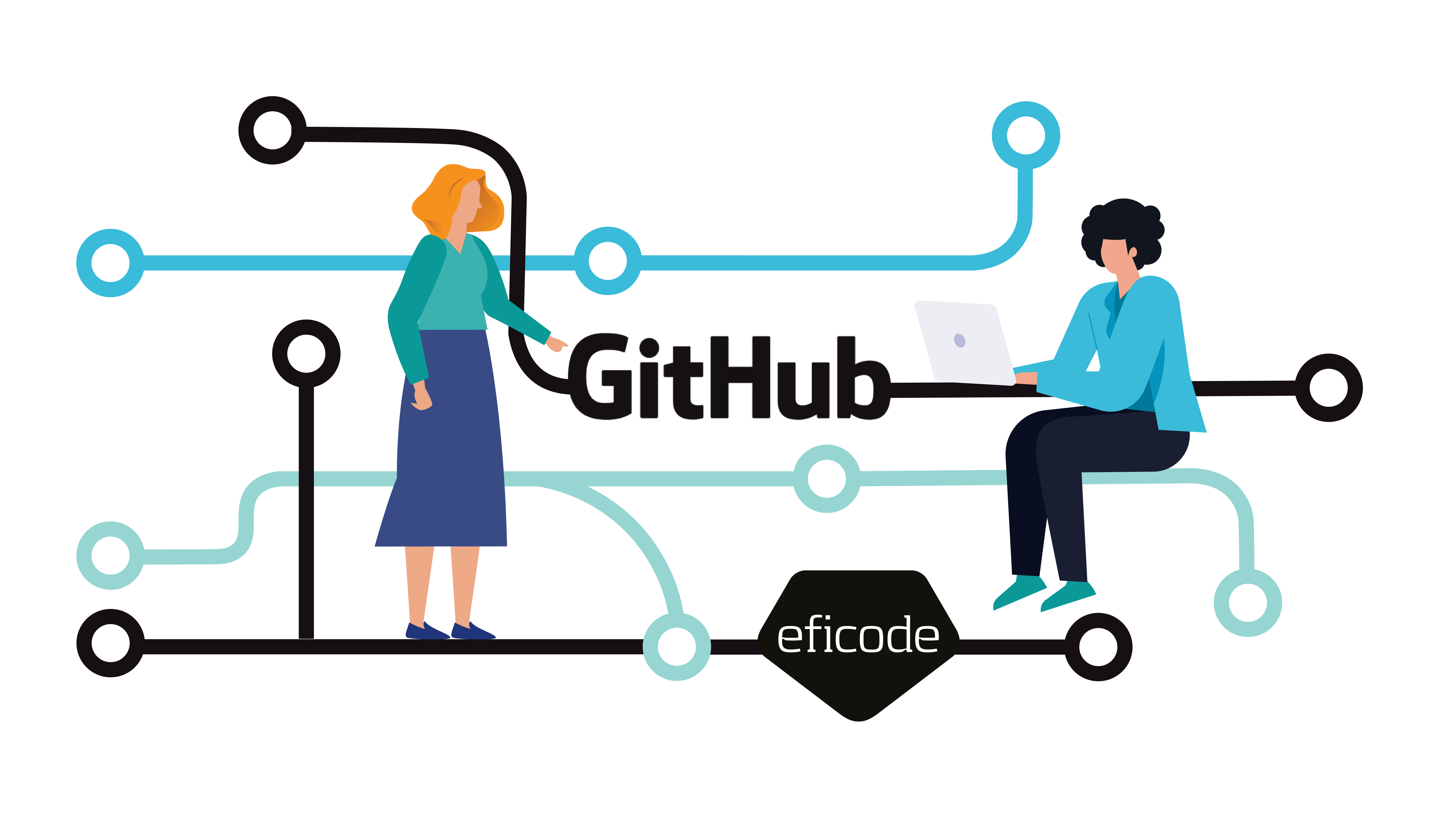 GitHub and Eficode logos connected with pipelines and some people sitting on it